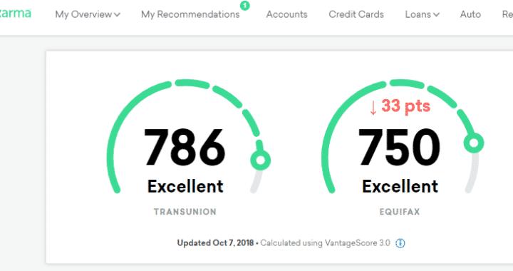 credit repair-fast-credit-repair-service-izm credit services