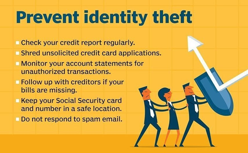 identity theft recovery